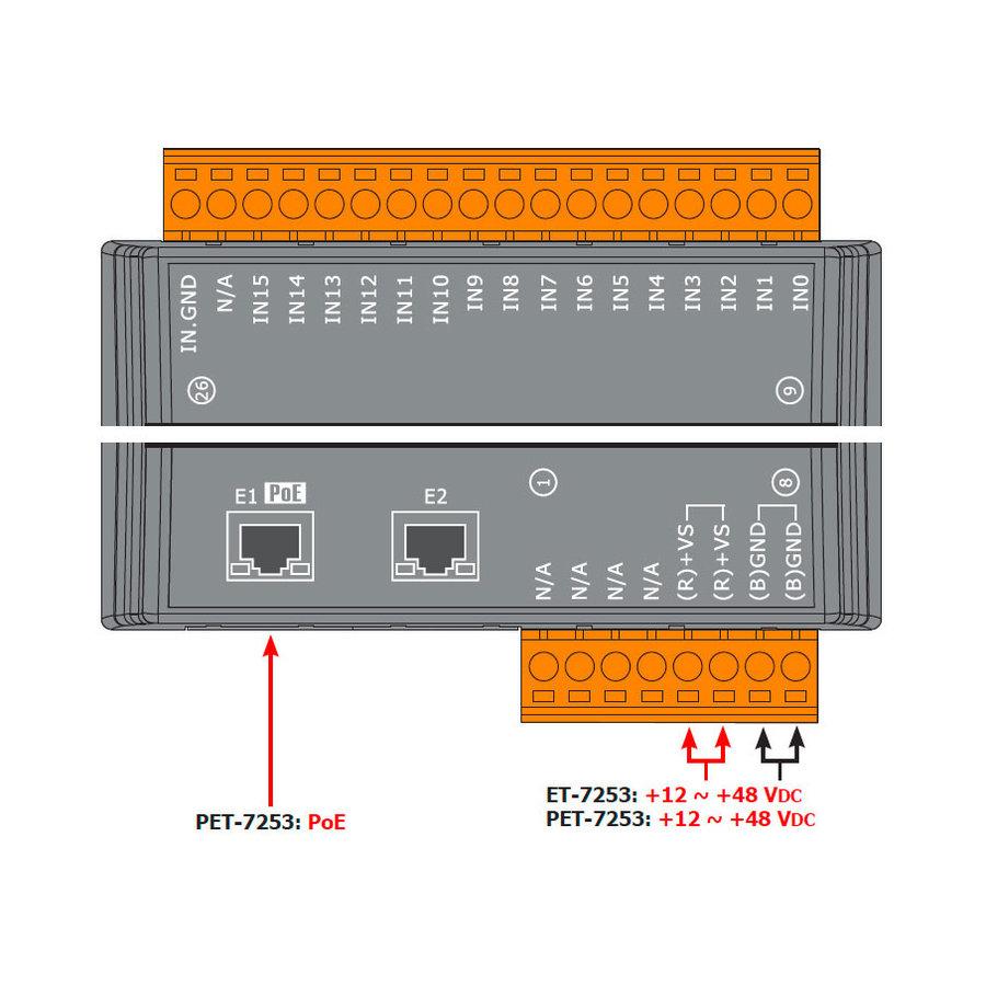 ET-7253 CR-4
