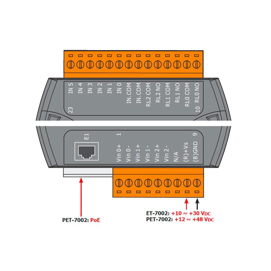 PET-7002 CR-4