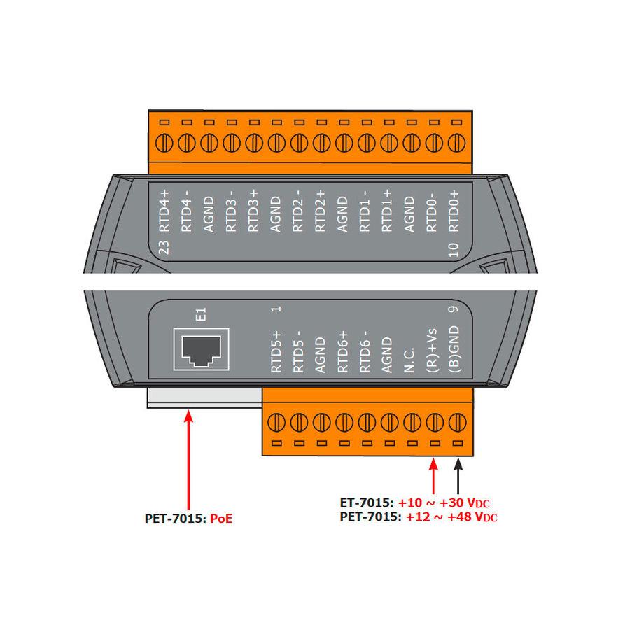 PET-7015-G CR-4