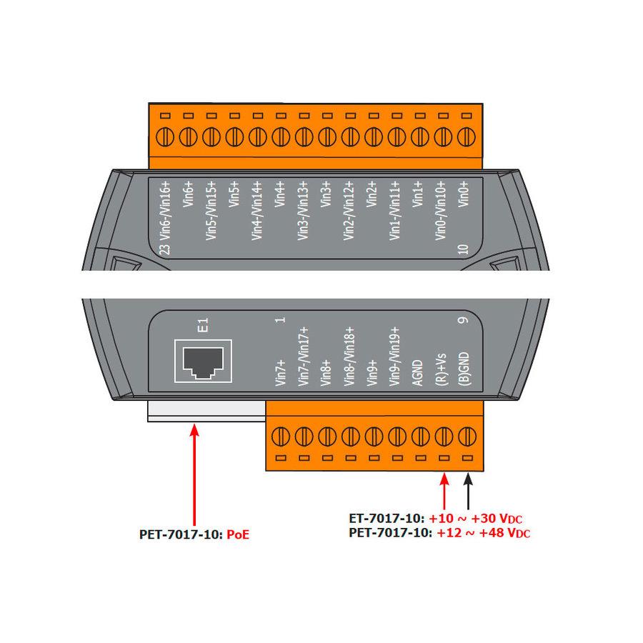 PET-7017-10-G CR-4