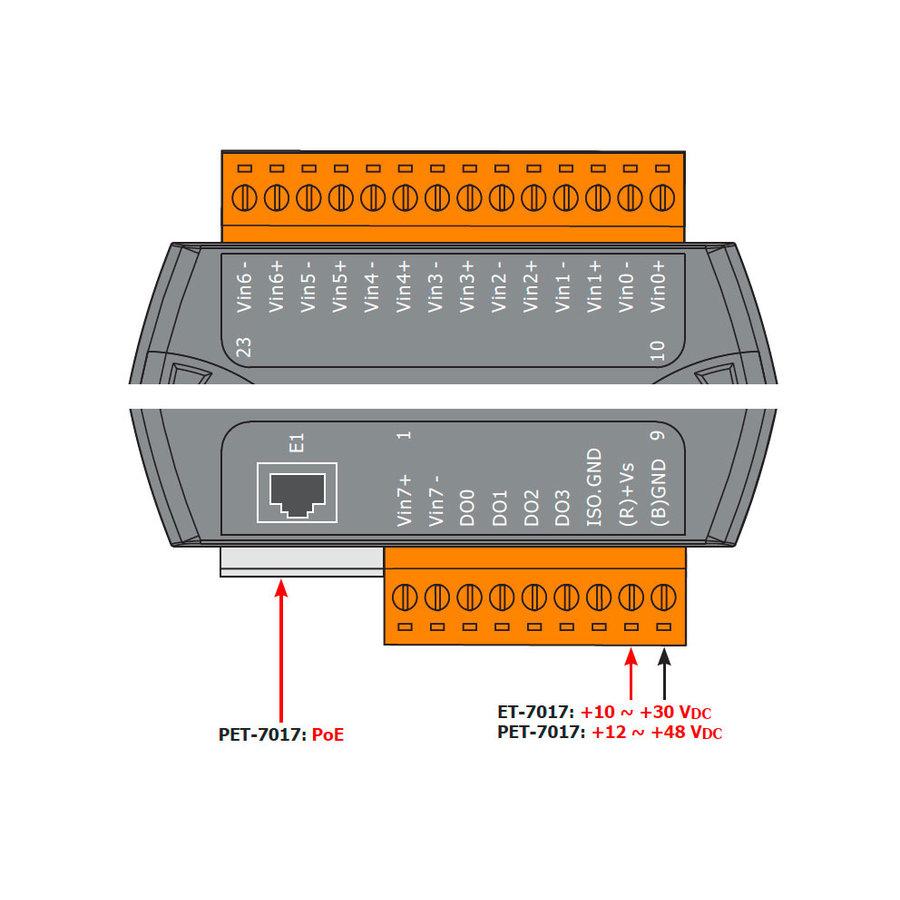 PET-7017-G CR-4