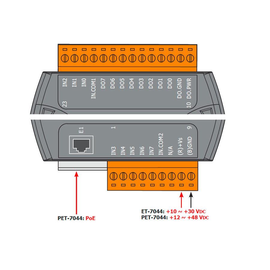 PET-7044-G CR-4