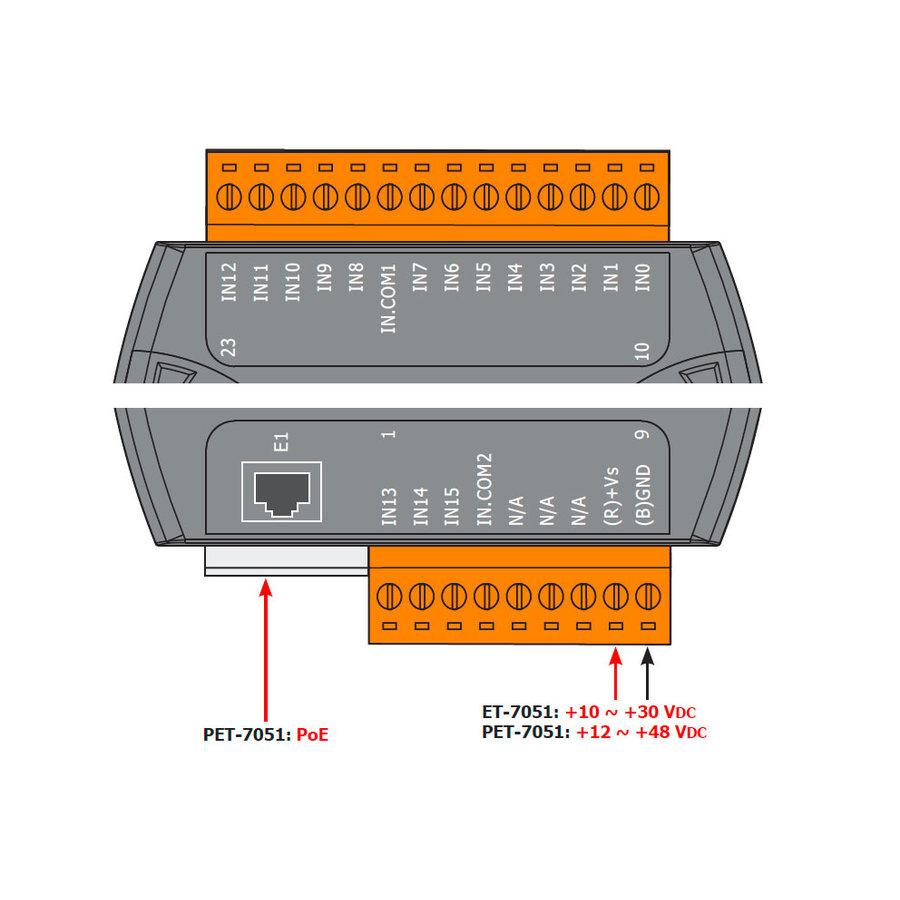 PET-7051-G CR-4