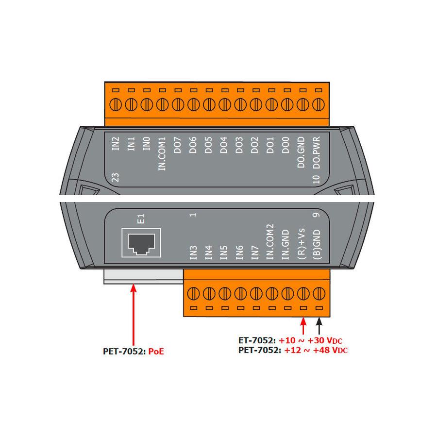 PET-7052-G CR-4