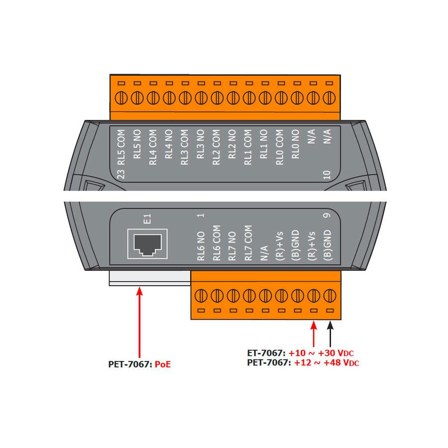 PET-7067-G CR-4