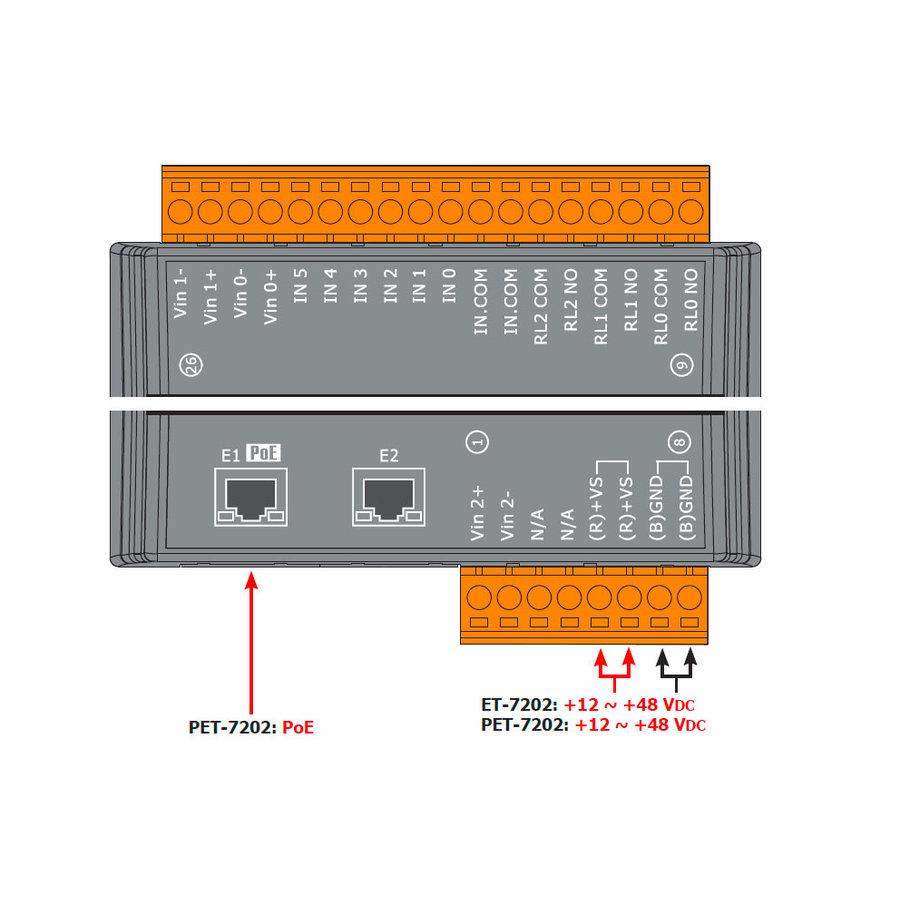 PET-7202 CR-4