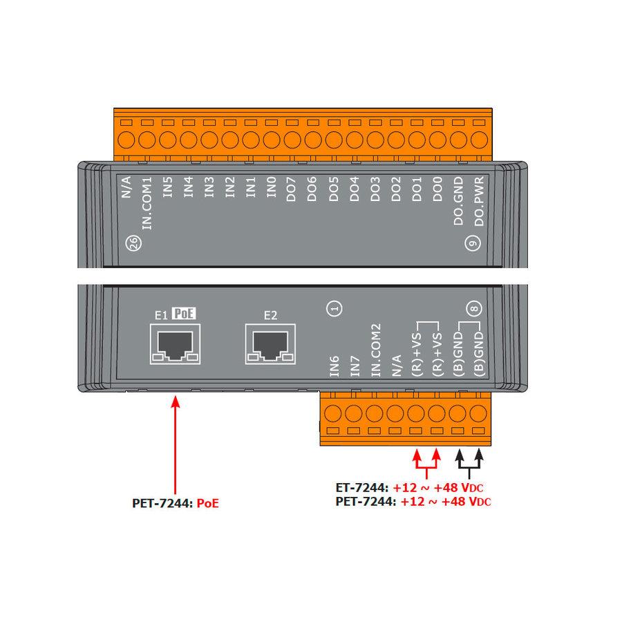 PET-7244 CR-4