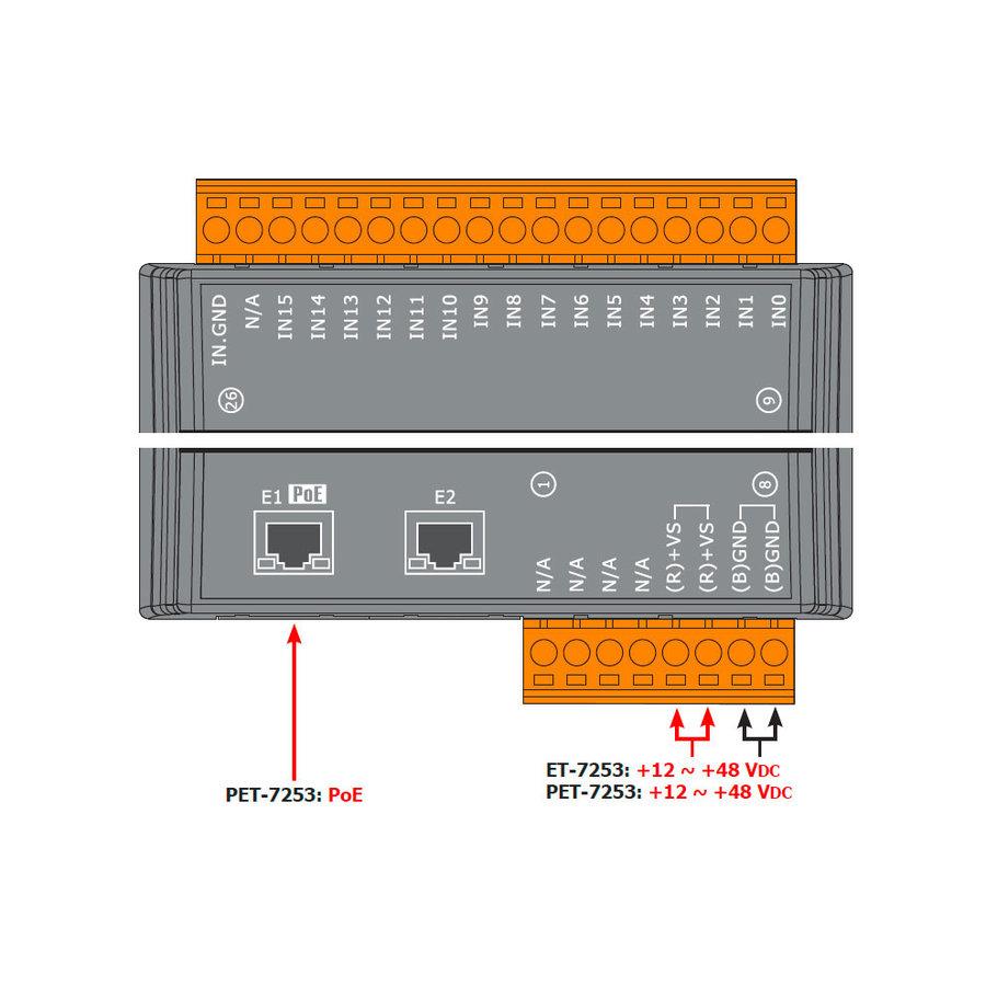 PET-7253 CR-4