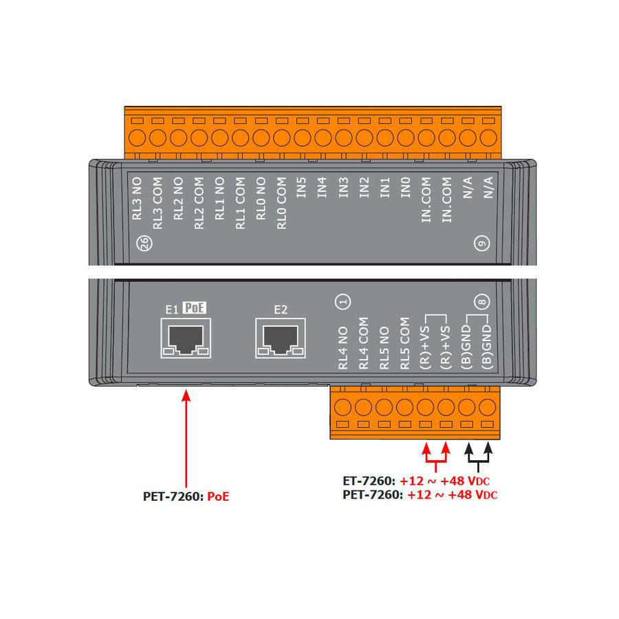 PET-7260 CR-4