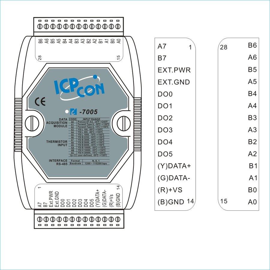 I-7005-G CR-3