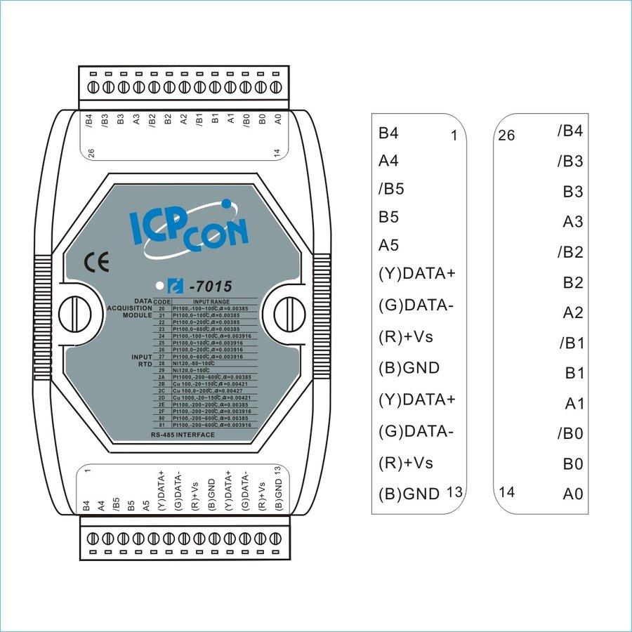 I-7015-G CR-3