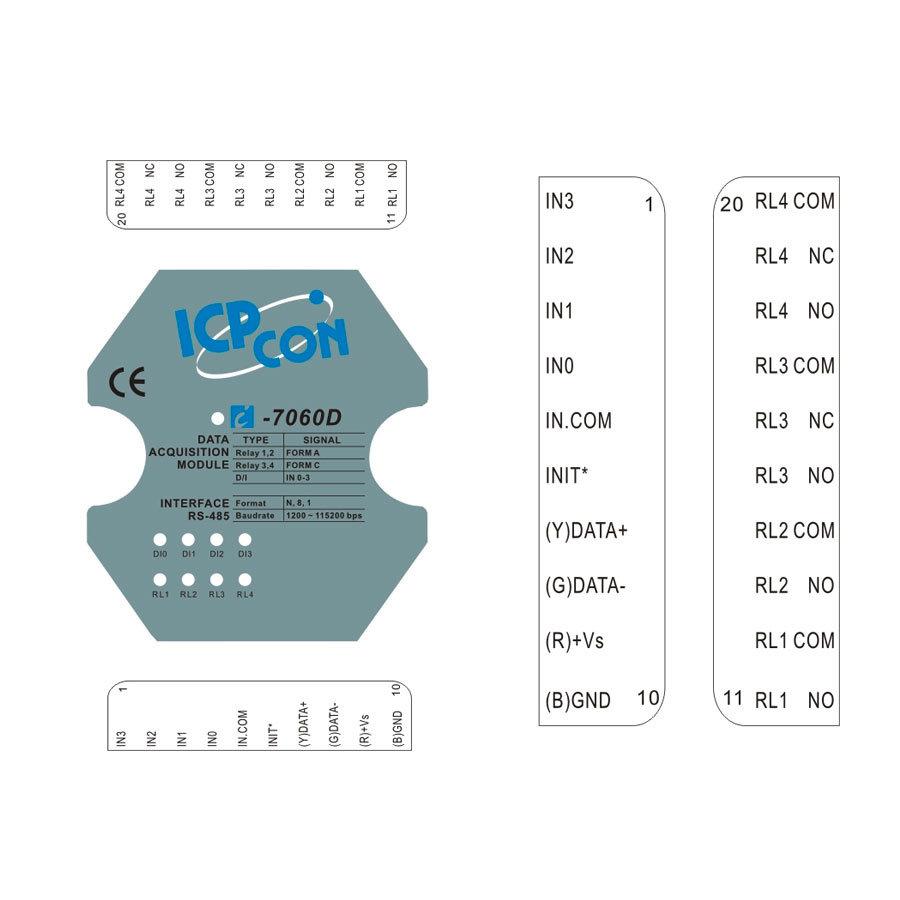 I-7060D CR-4