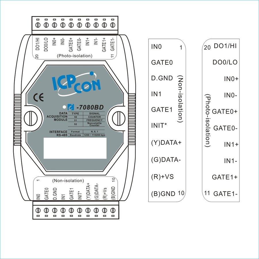 I-7080BD-G CR-3