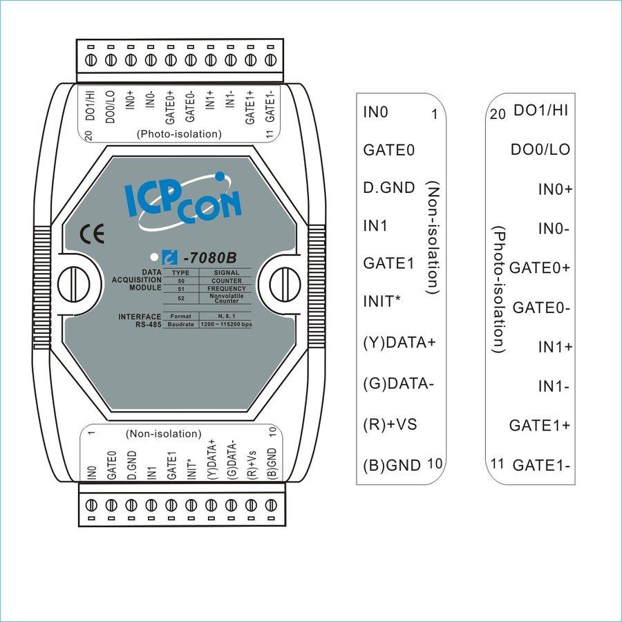 I-7080B-G CR-3