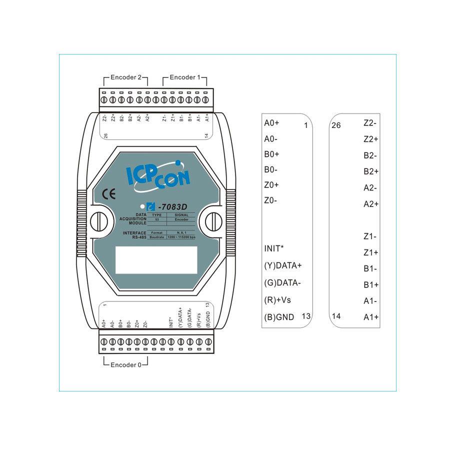 I-7083D-G CR-4