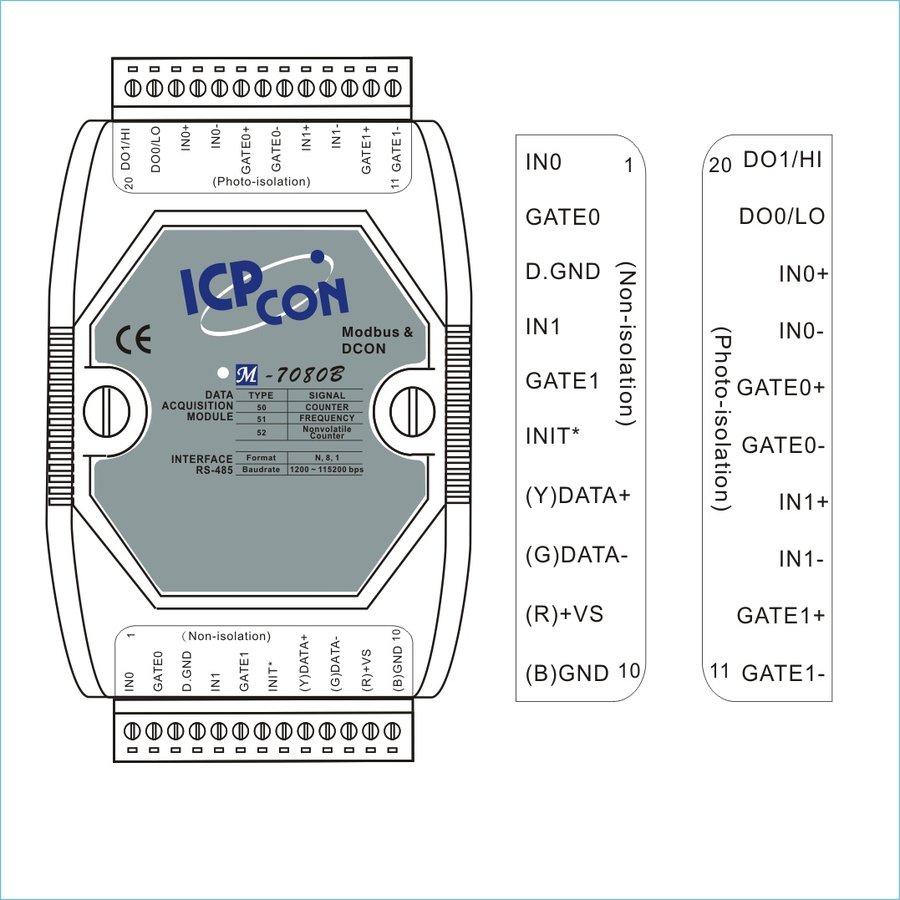 M-7080B-G CR-3