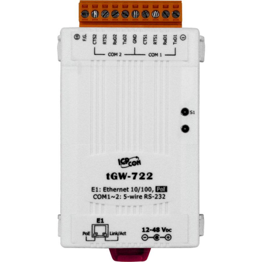 tGW-722 CR-2