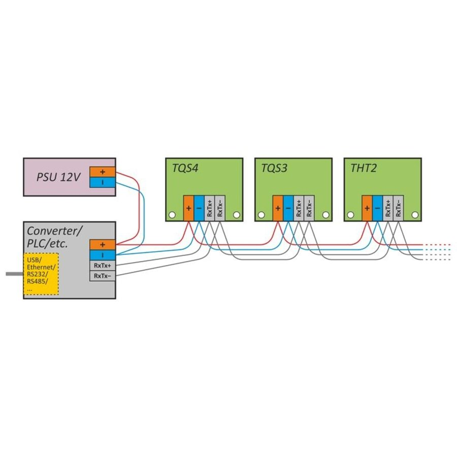 TQS4 P: Buismontagethermometer met RS485-6