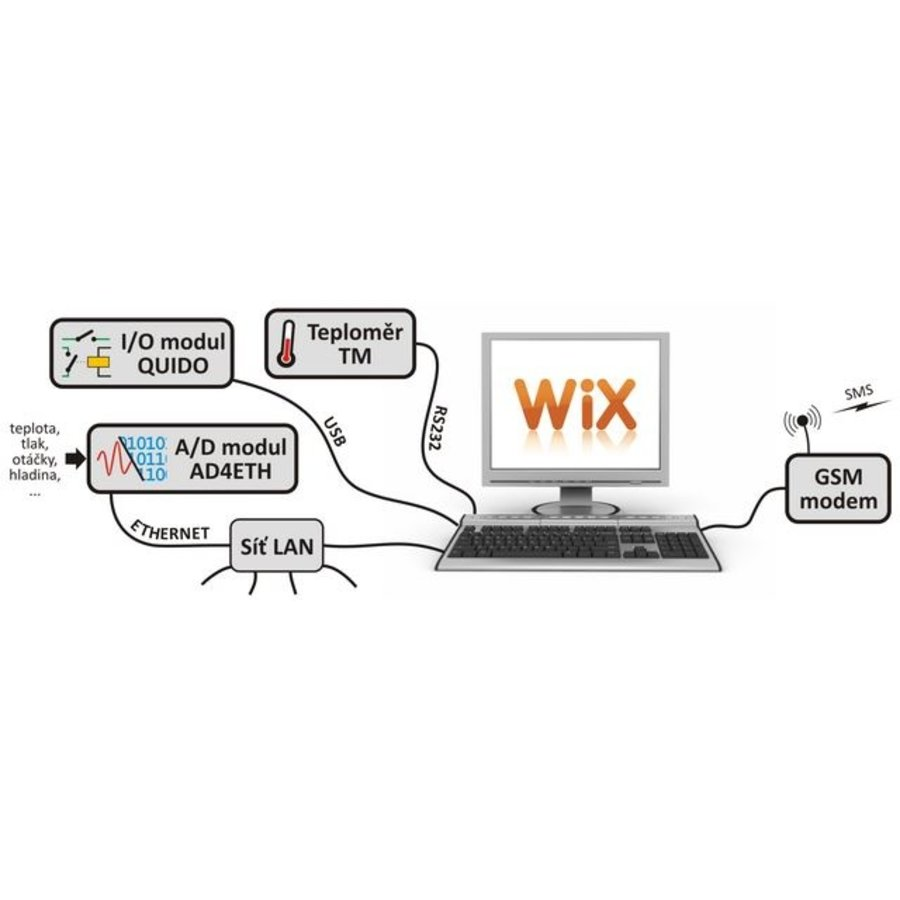 WIX - Measuring Software-3