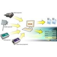 thumb-WIX - Meetsoftware-8