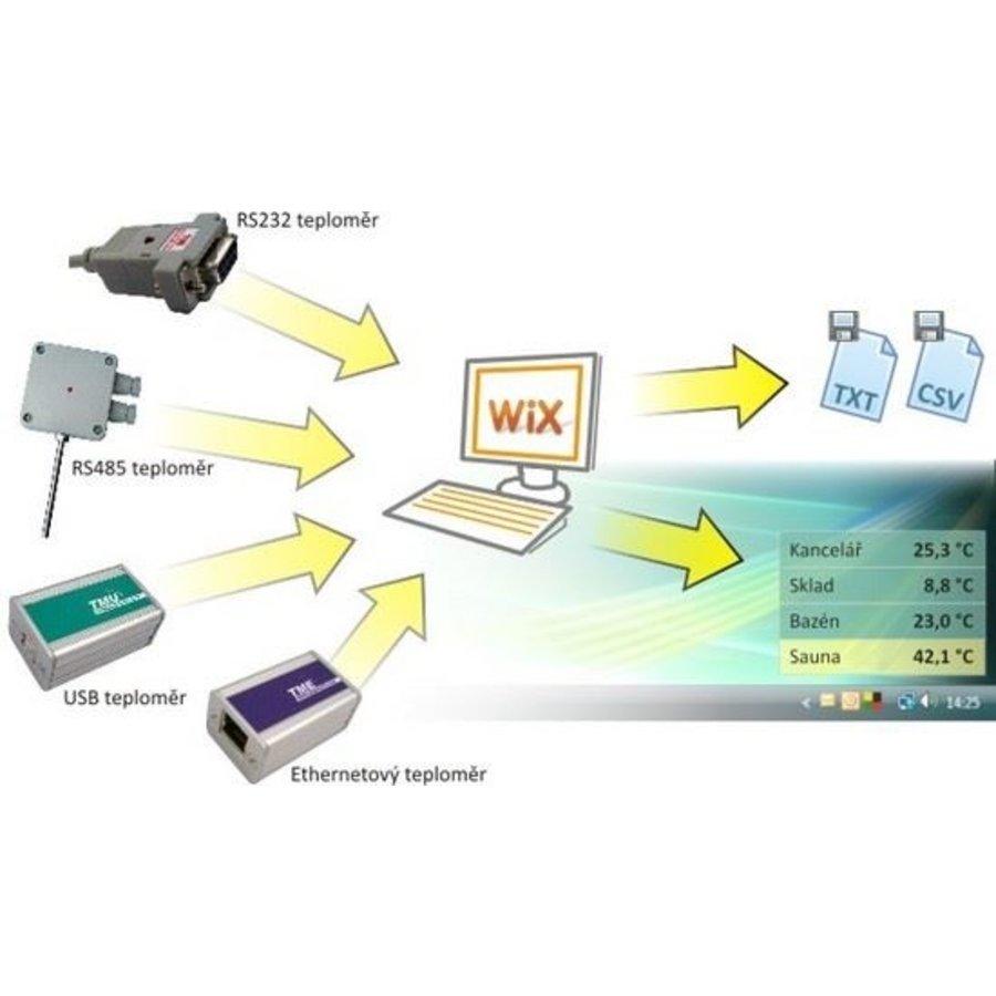 WIX - Meetsoftware-8