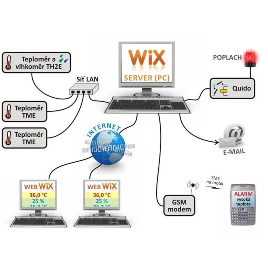 WIX - Measuring Software-1