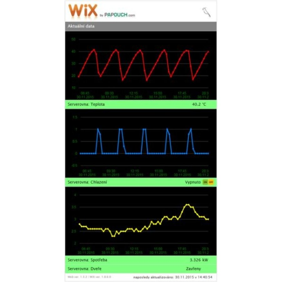 WIX - Measuring Software-9