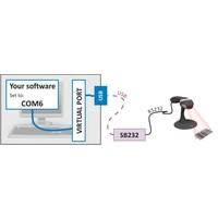 thumb-SB232 - USB naar RS232 geïsoleerde converter-4