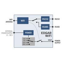 thumb-EDGAR WiFi: WiFi naar RS232- of RS485-converter-2