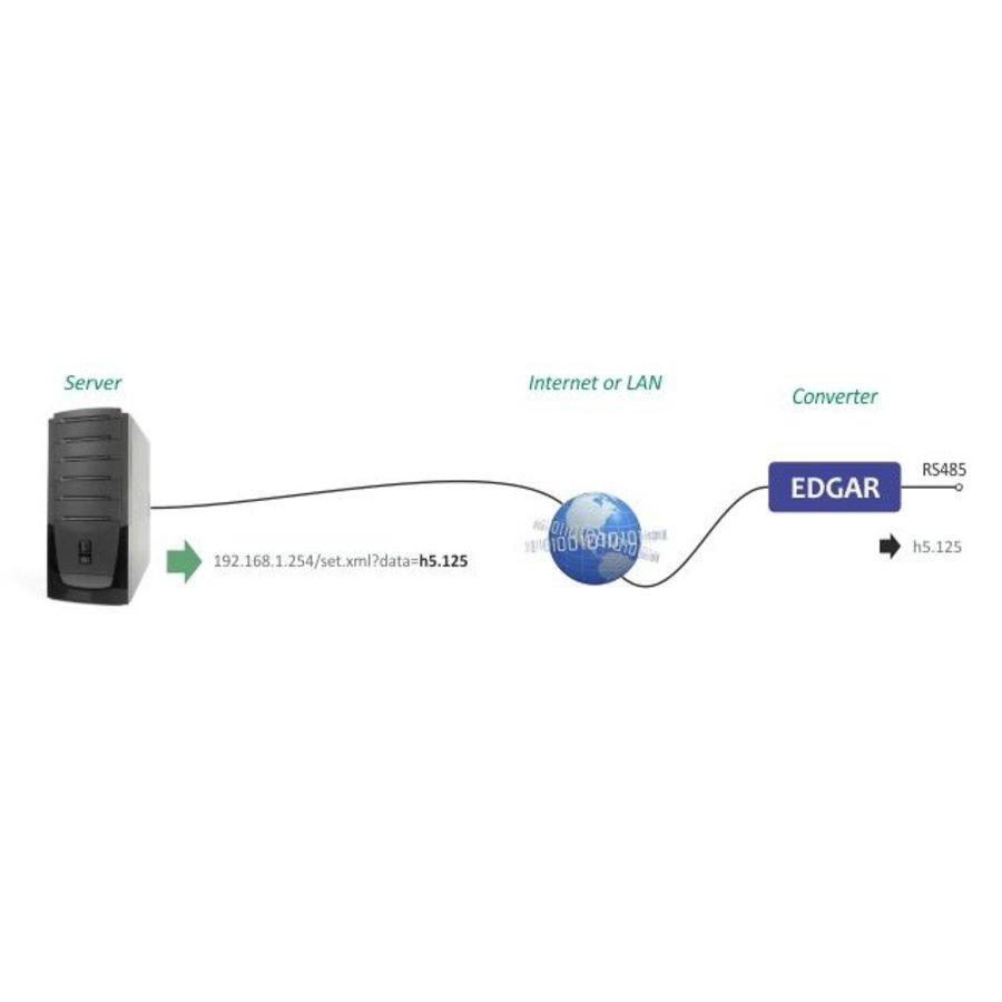 EDGAR WiFi: WiFi naar RS232- of RS485-converter-5
