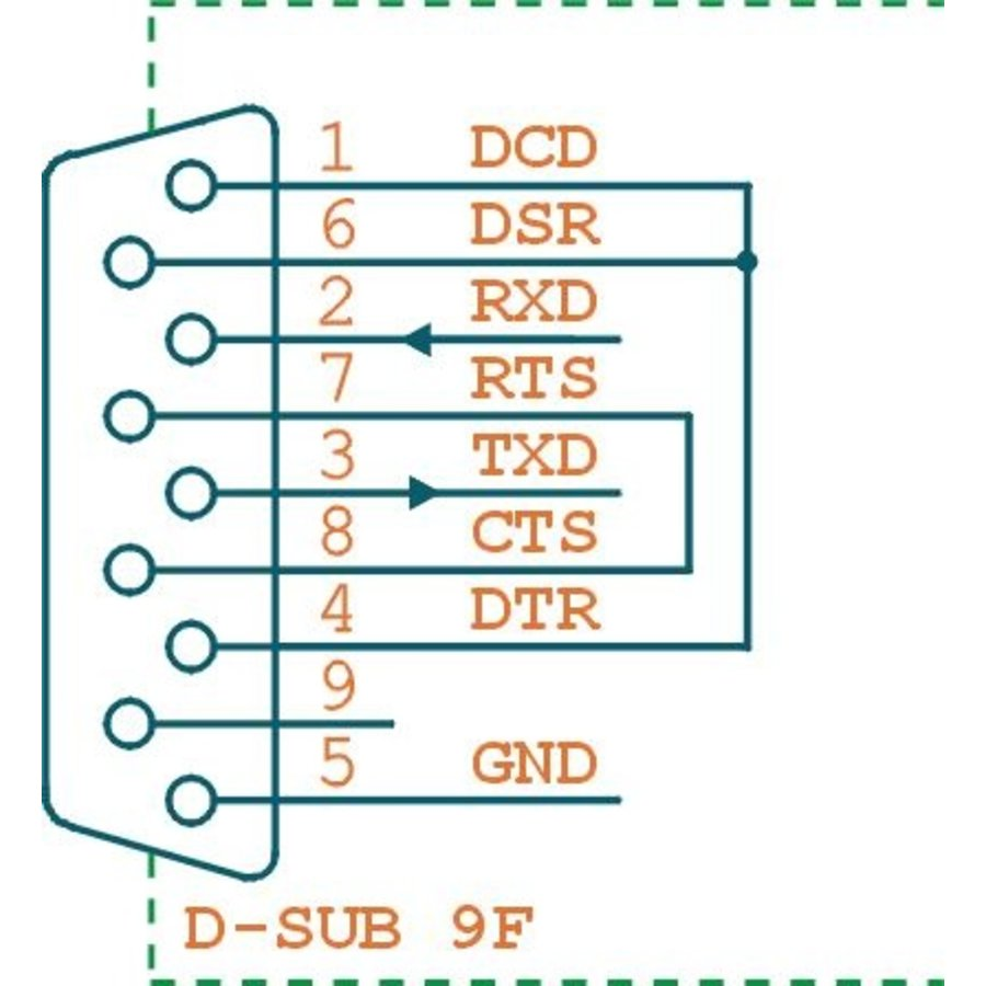 UC485C: RS232 to RS485 / RS422 line converter - D-SUB9-6