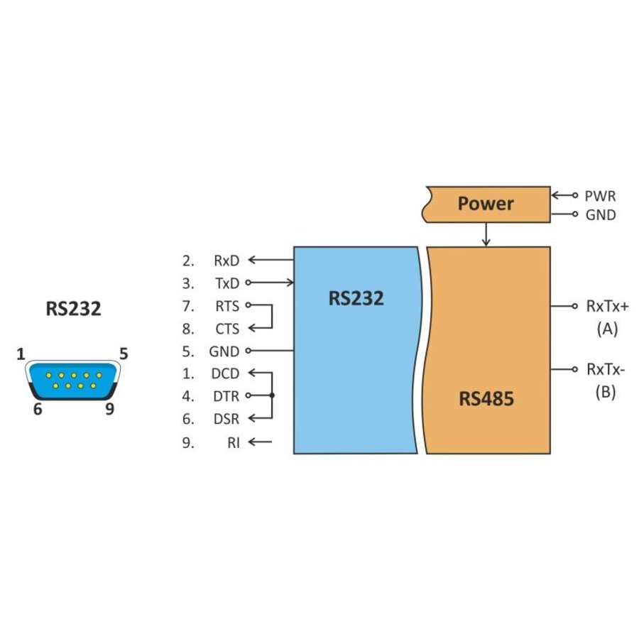TC485: RS232 to RS485 converter-4