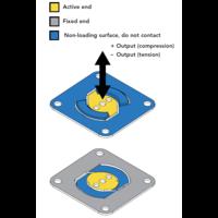 thumb-FFP350 Flat Plate Force Sensor-3