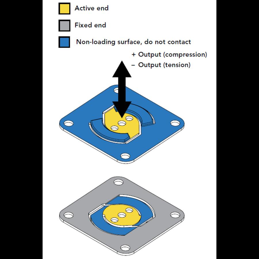 FFP350 Flat Plate Force Sensor-3
