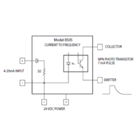thumb-8505 Analog to Frequency Converter-4