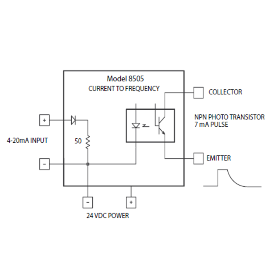 8505 Analog to Frequency Converter-4