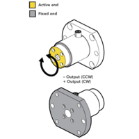 thumb-TDF400 Flange-to-Square-Drive Torque Sensor-6