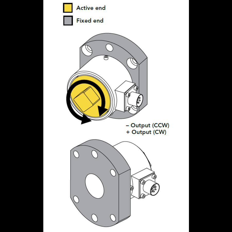 TDF600 Flange-to-Square Reaction Torque Sensor-5