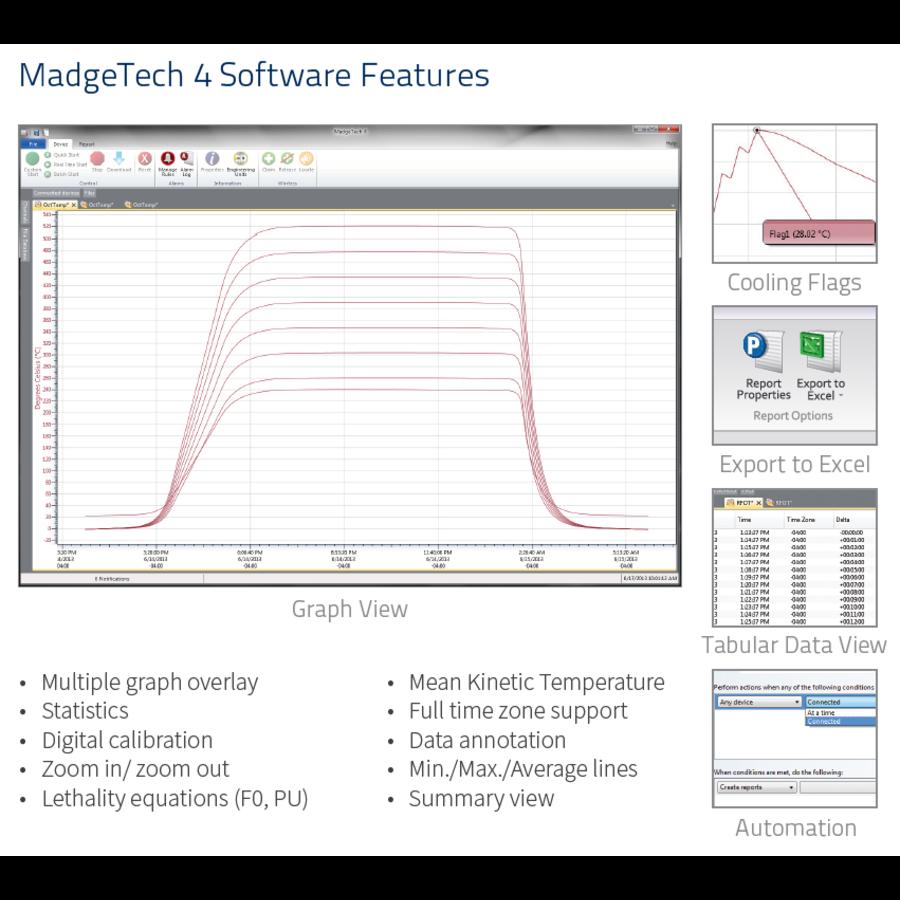 RTDTEMPX - RTD (Pt100) Temperatuur Datalogger-6