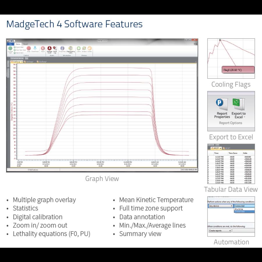 TCTEMPX Thermokoppel Datalogger-9