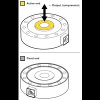 thumb-LCF500 Universal Pancake Load Cell-4