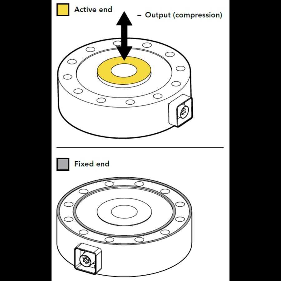LCF500 Universal Pancake Load Cell-4