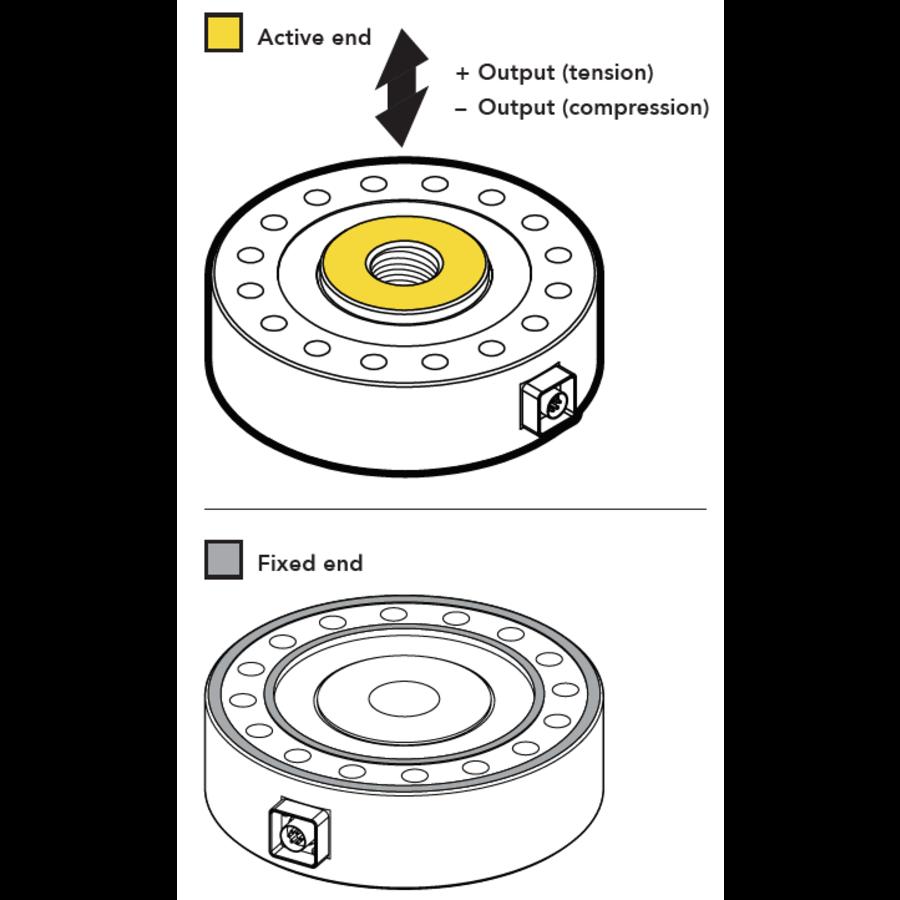 LCF550 High Capacity Pancake Load Cell-4