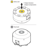 thumb-LCF455 Universal Pancake Load Cell with Tension Base-3