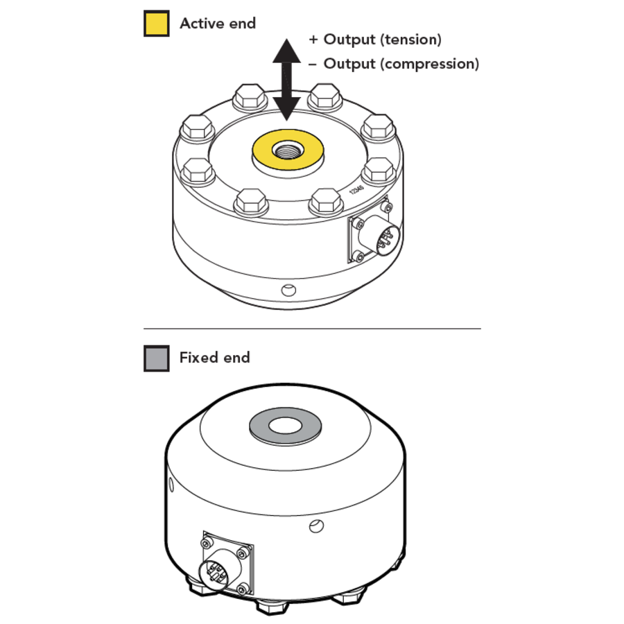 LCF455 Universal Pancake Load Cell with Tension Base-3