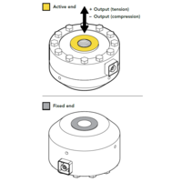 thumb-LCF505 Universal Pancake Load Cell with Tension Base-4