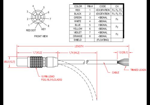 FUTEK ZCC930 Cable
