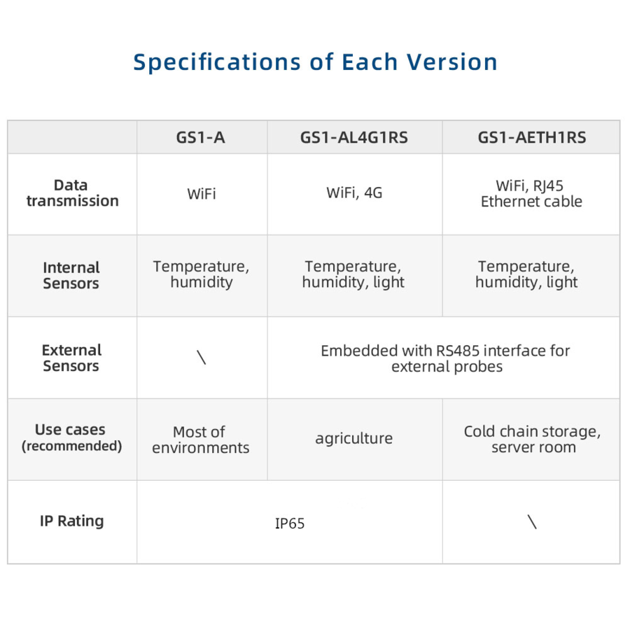 GS1-A WiFi-9
