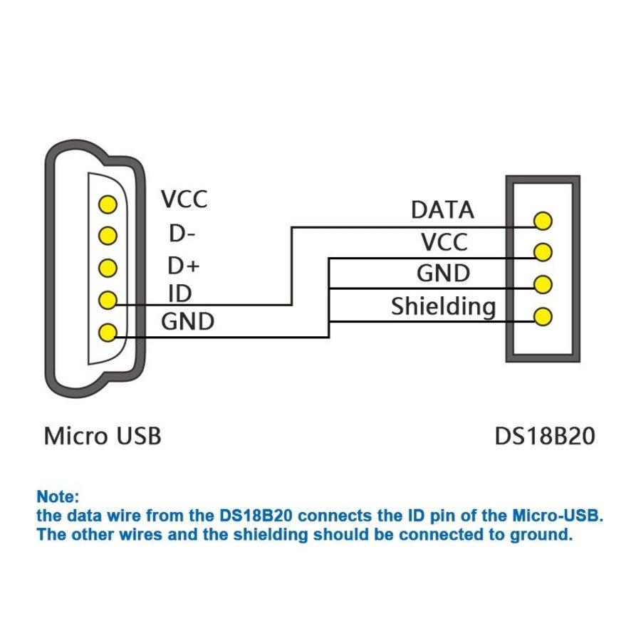Temperature Probe DS18B20-5 meter Round cable-5
