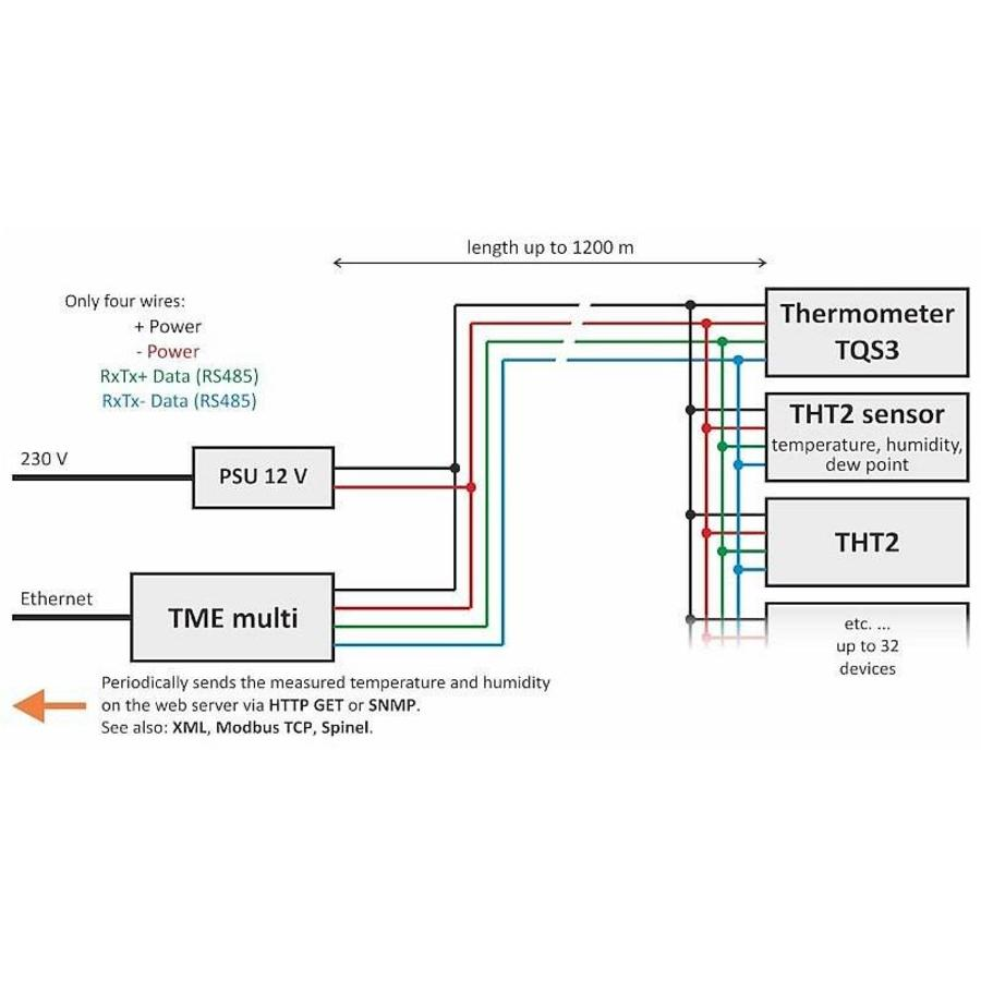 TME multi: Temperature and humidity via Ethernet-6